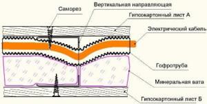 Повреждение провода