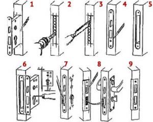 Инструмент для установки дверей и врезки замков
