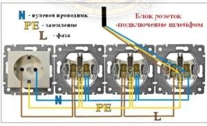 установка подрозетника3