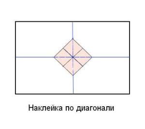 диагональное наклеивание