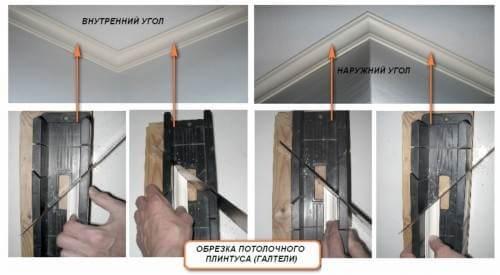 Как сделать потолочный плинтус в углах