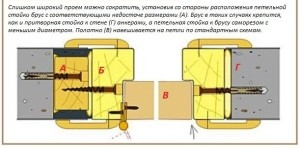 ustanov_dver_1