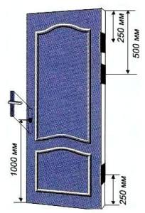 ustanovka-petel